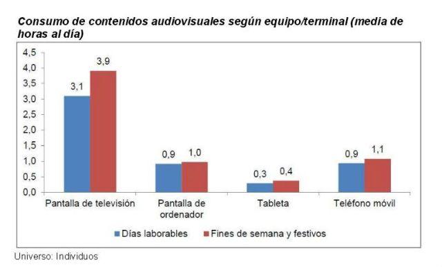 Grafico CNMC panel hogares OK